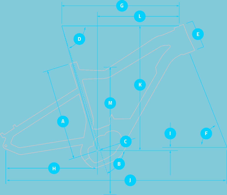 haibike geometry eBike hardtail